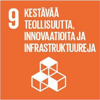 Kestävää teollisuutta, innovaatioita ja infrastruktuureja